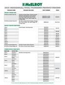 2021 PPR Price Sheet