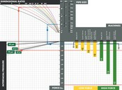 28/250 Cylinder Force Chart